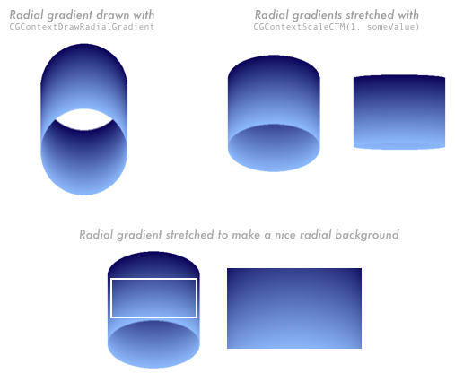 Image:Radial gradients.png