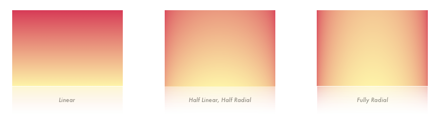 Image:Radial Gradients with CGContextDrawRadialGradient.png